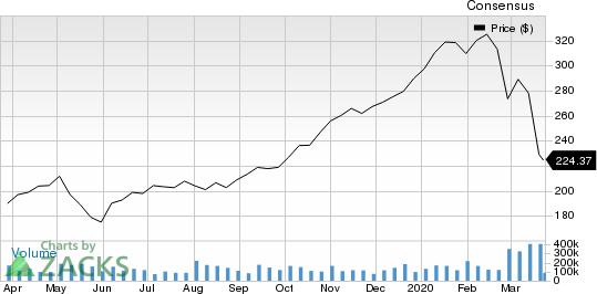 Constellation Pharmaceuticals, Inc. Price and Consensus