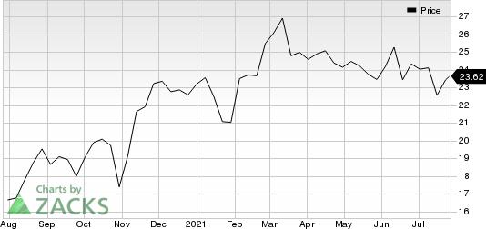 Xerox Holdings Corporation Price