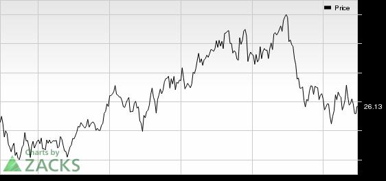 Grupo Televisa (TV) Strikes Gold Investing in Copa America