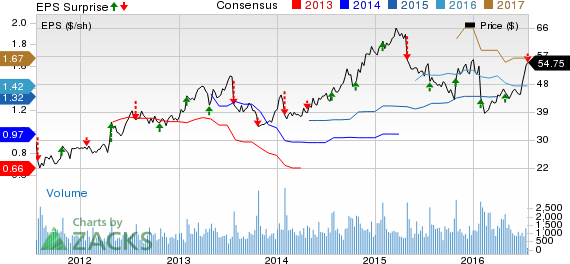 Abaxis (ABAX) Q1 Earnings Miss Estimates, Sales Up Y/Y