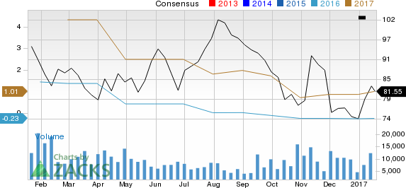 Why Vertex Pharmaceuticals (VRTX) Could Be Positioned for a Surge