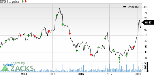 Kohls Kss Q4 Earnings Sales Likely To Rise Heres Why Nasdaq