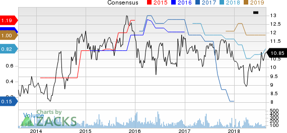 Hallmark Financial Services, Inc. Price and Consensus
