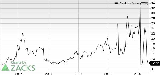 Martin Midstream Partners LP Dividend Yield (TTM)