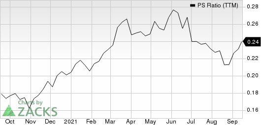 Marubeni Corp. PS Ratio (TTM)