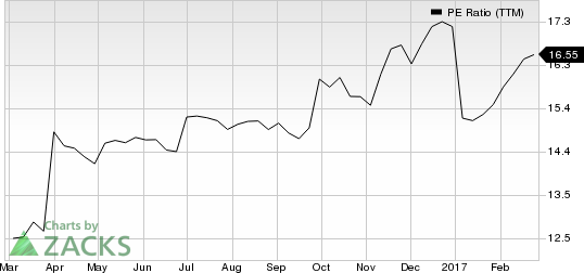 Why The Allstate Corporation (ALL) Could Be a Top Value Stock Pick