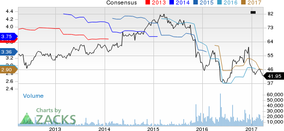 Why Is Nordstrom (JWN) Down 4.5% Since the Last Earnings Report?