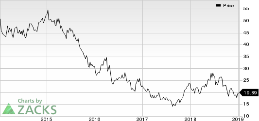 Buckle, Inc. (The) Price