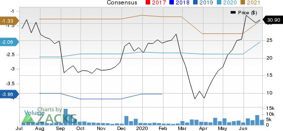 Domo, Inc. Price and Consensus