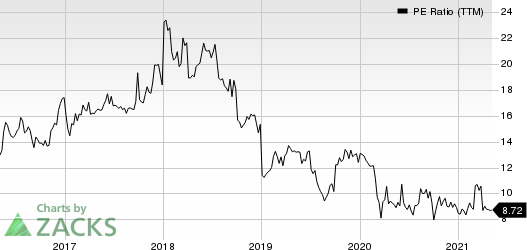 Chemung Financial Corp PE Ratio (TTM)