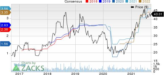 Heidrick & Struggles International, Inc. Price and Consensus