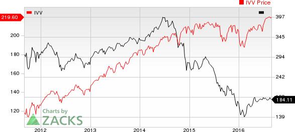 Oil & Gas Stock Roundup: Exxon Scraps Alaska Project, Shell Offloads Some GoM Assets