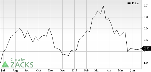 Companhia Energetica (CIG) in Focus: Stock Moves 6.4% Higher