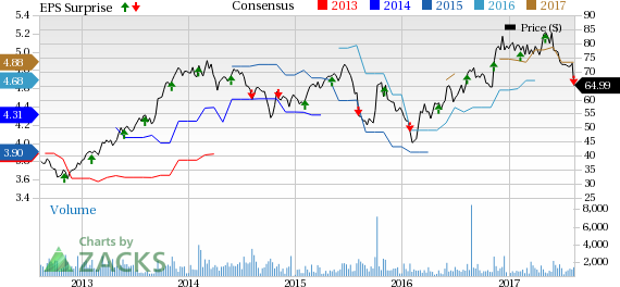 EnerSys (ENS) Q1 Earnings Miss, Revenues Beat Estimates