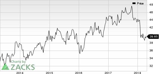 Thomson Reuters Corp Price
