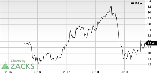 Live Oak Bancshares, Inc. Price