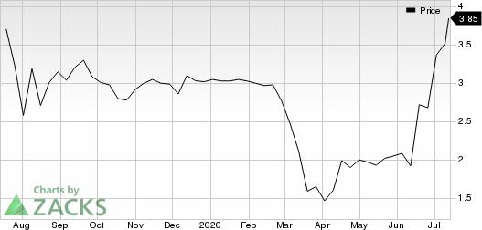 MediWound Ltd. Price