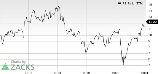 Ameriprise Financial, Inc. PE Ratio (TTM)