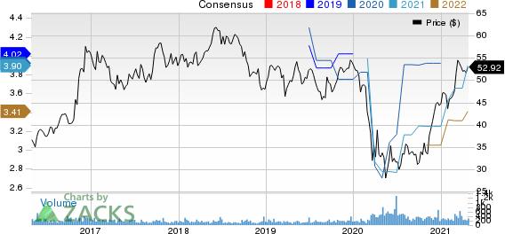 Washington Trust Bancorp, Inc. Price and Consensus