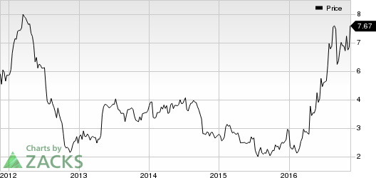 Advanced Micro Scales New Highs, Clinches Deal with Google