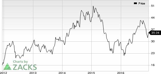 Tata Motors (TTM) November Wholesales Up 1%; Stock Gains