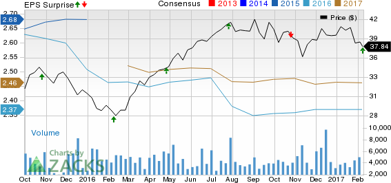 Liberty (LPT) Stock Down on Revenue Decline in Q4 Earnings