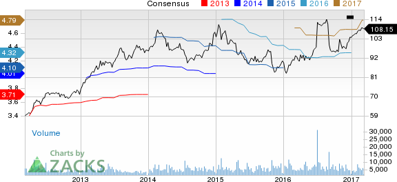 Why Is Hershey (HSY) Up 2.9% Since the Last Earnings Report?