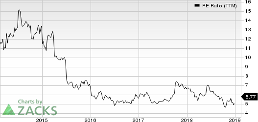 General Motors Company PE Ratio (TTM)