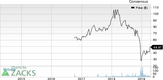 ASOS PLS ADR Price and Consensus