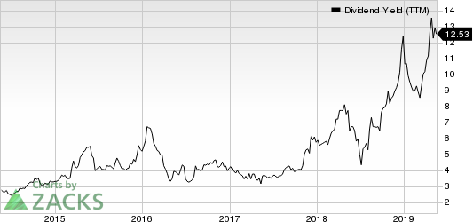 Salem Media Group, Inc. Dividend Yield (TTM)