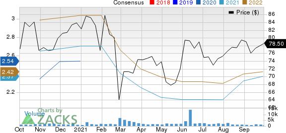 Envestnet, Inc Price and Consensus