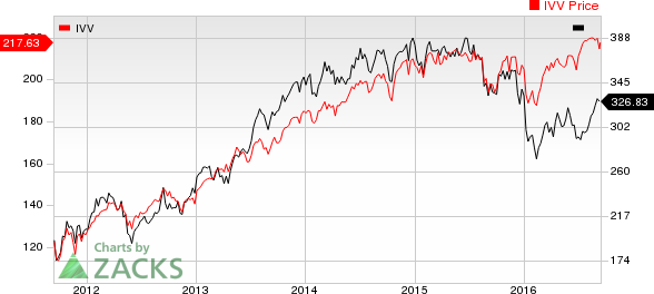 Why Investment Broker Stocks Might Be a Good Bet Now