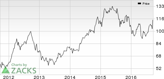 American Express (AXP) Unit's Ratings Affirmed by A.M. Best