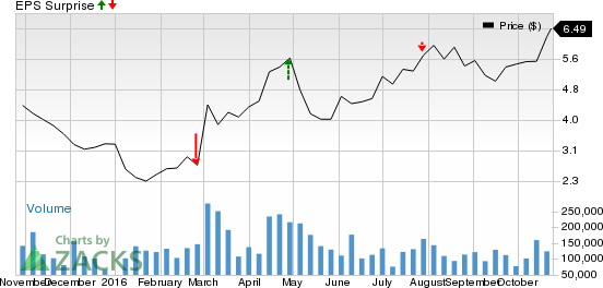 Should You Buy Vale S.A. (VALE) Ahead of Earnings?
