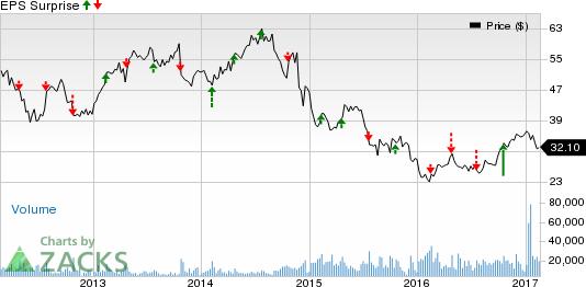 Peek Into Oil Q4 Earnings on Feb 21: FTI, CXO, NFX & WLL