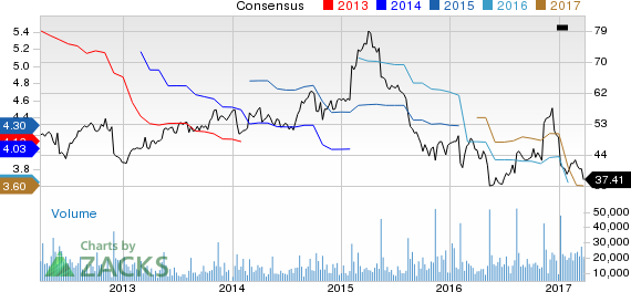 Why Is Kohl's (KSS) Down 8.6% Since the Last Earnings Report?