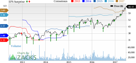Carnival (CCL) Tops Q2 Earnings & Sales, Updates Guidance