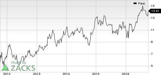 Entercom Communications (ETM) Looks Good: Stock Up 7%