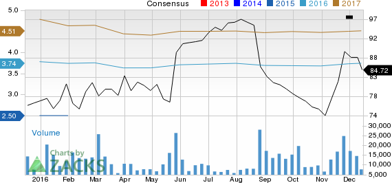 Why Dollar Tree (DLTR) Stock Might be a Great Pick