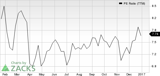 Looking for Value? Why It Might Be Time to Try Nissan Motor (NSANY)