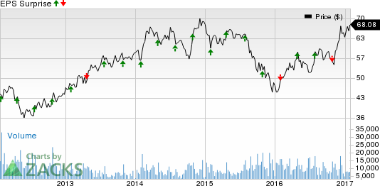 PACCAR (PCAR) Q4 Earnings: Is a Surprise in the Cards?