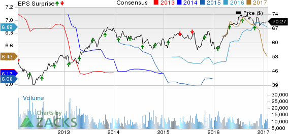 Will Aflac (AFL) Disappoint Investors this Earnings Season?