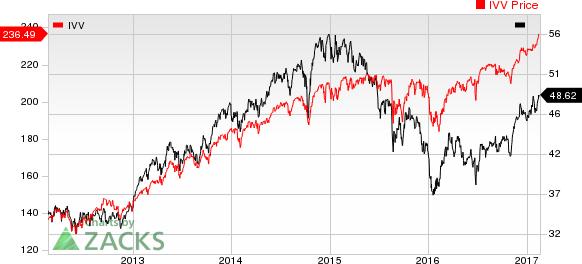Utility Stocks Q4 Earnings Lineup for Feb 21: FE, EIX & More