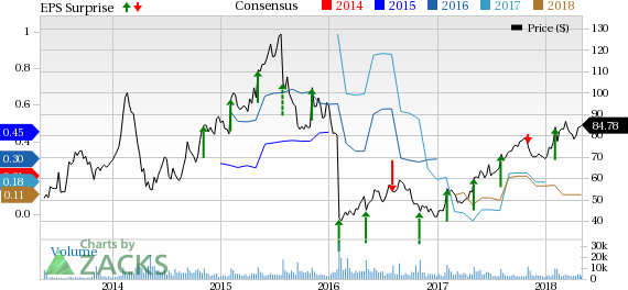 Tableau Software (DATA) Misses Earnings, But Revenues Grow 12%