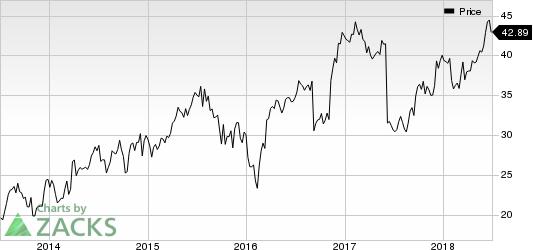 HD Supply Holdings, Inc. Price