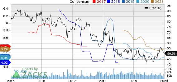 Cardinal Health, Inc. Price and Consensus