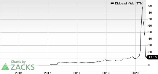 Noble Midstream Partners LP Dividend Yield (TTM)