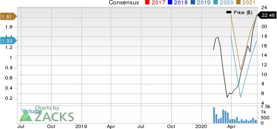 OneWater Marine Inc. Price and Consensus