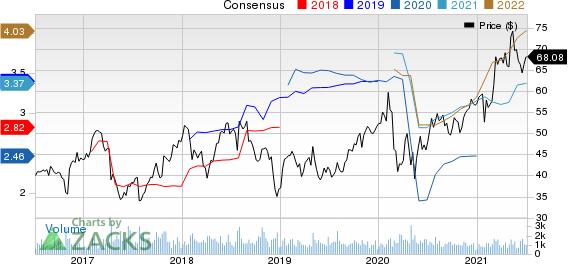 Hub Group, Inc. Price and Consensus