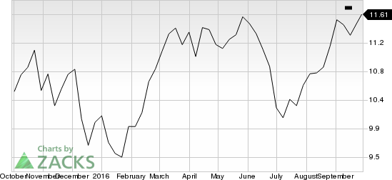 Is Reinsurance Group (RGA) Stock A Great Combo of Value and Growth?